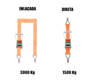 desc-3000